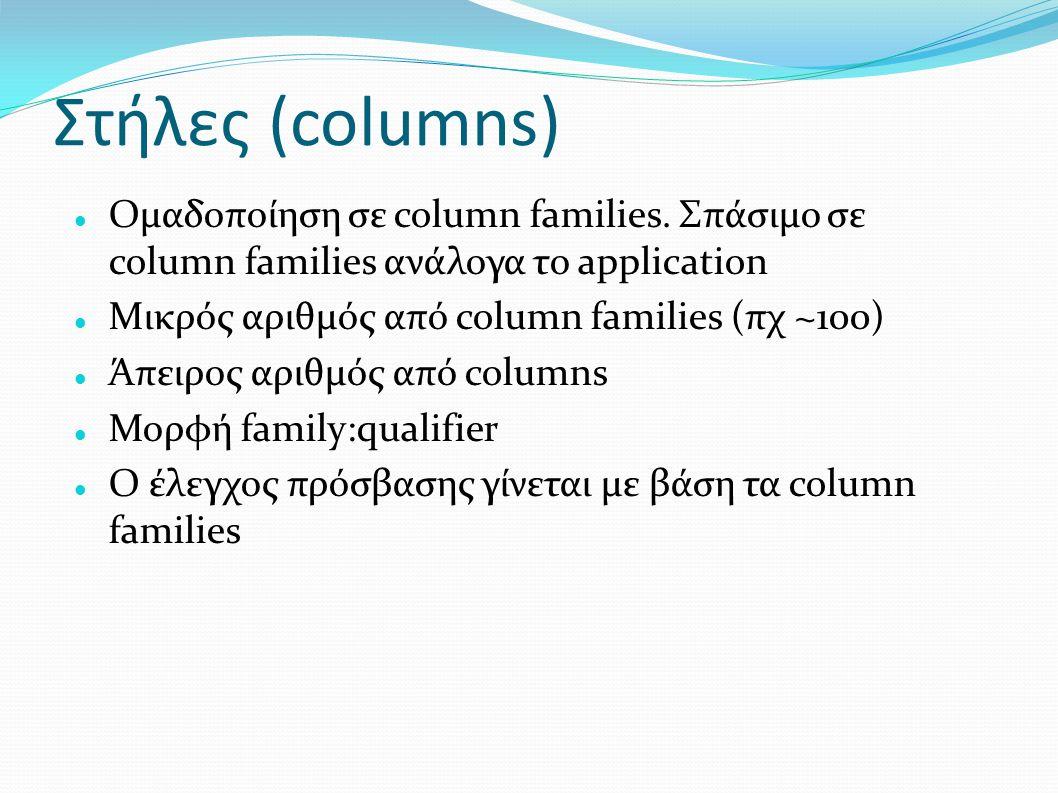 Στήλες (columns) Ομαδοποίηση σε column families. Σπάσιμο σε column families ανάλογα το application Μικρός αριθμός από column families (πχ ~100) Άπειρο