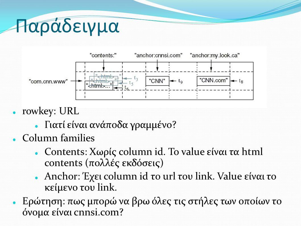 Παράδειγμα rowkey: URL Γιατί είναι ανάποδα γραμμένο? Column families Contents: Χωρίς column id. Το value είναι τα html contents (πολλές εκδόσεις) Anch