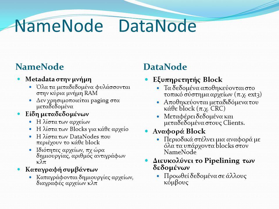 NameNode - DataNode NameNode Metadata στην μνήμη Όλα τα μεταδεδομένα φυλάσσονται στην κύρια μνήμη RAM Δεν χρησιμοποιείται paging στα μεταδεδομένα Είδη