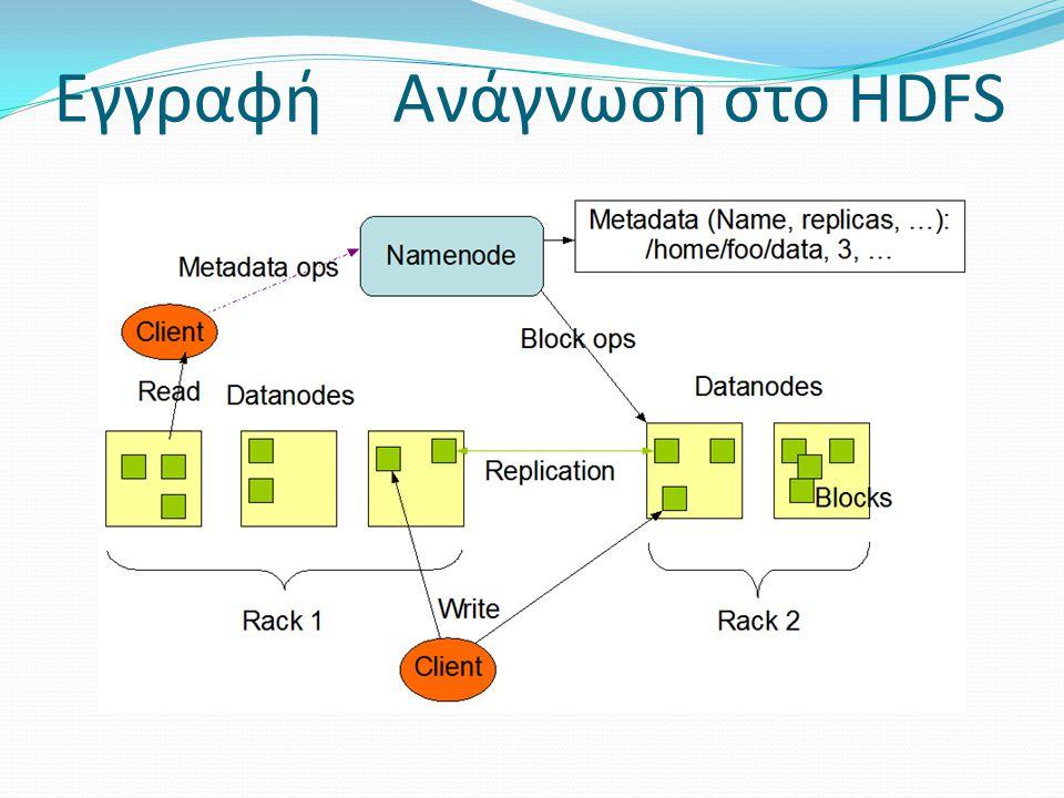 Εγγραφή – Ανάγνωση στο HDFS