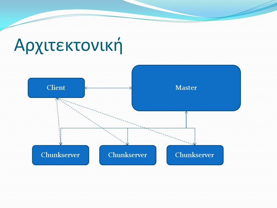 Αρχιτεκτονική Client Chunkserver Master
