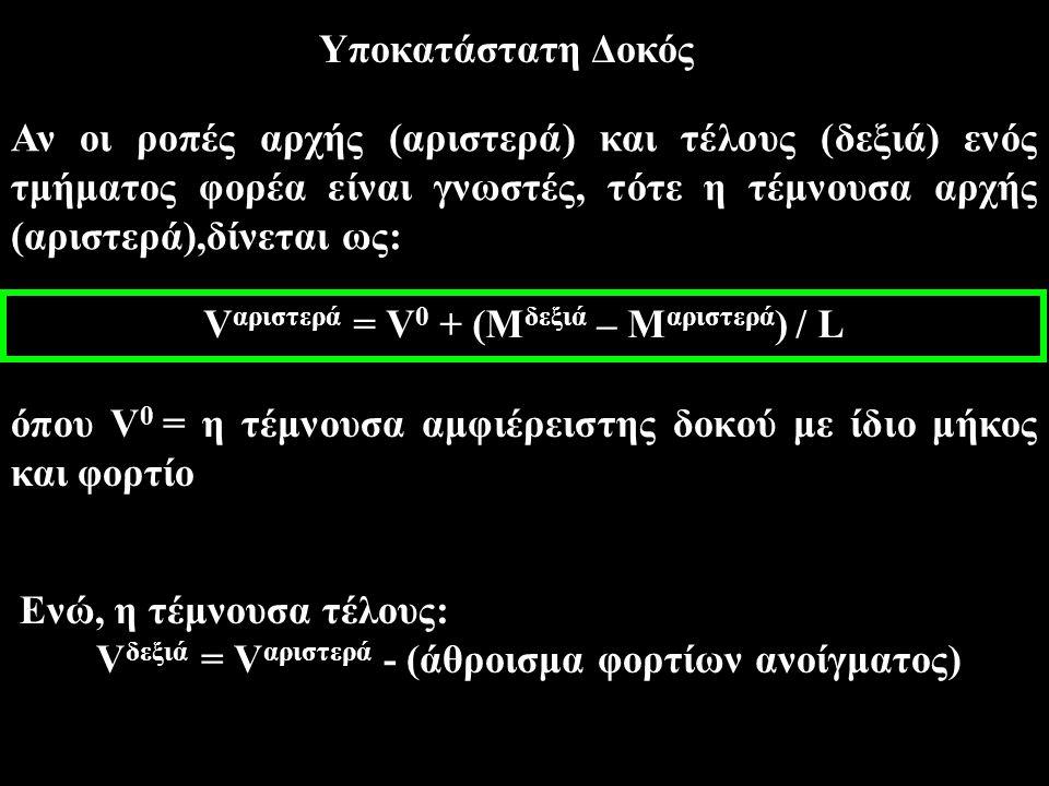 Υποκατάστατη Δοκός Αν οι ροπές αρχής (αριστερά) και τέλους (δεξιά) ενός τμήματος φορέα είναι γνωστές, τότε η τέμνουσα αρχής (αριστερά),δίνεται ως: V α