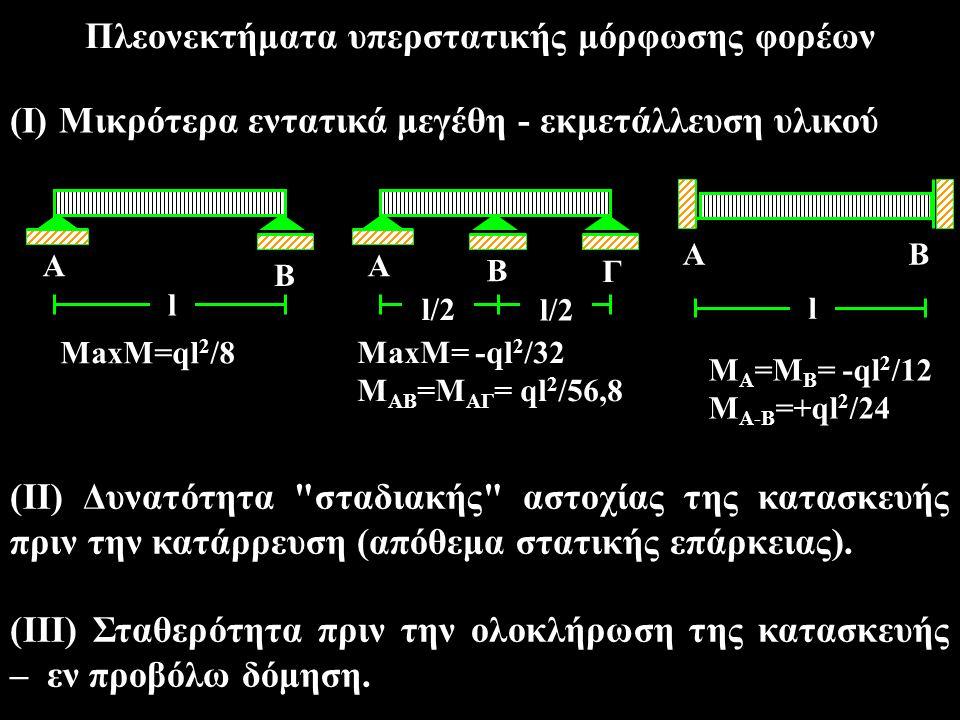 Πλεονεκτήματα υπερστατικής μόρφωσης φορέων (I) Μικρότερα εντατικά μεγέθη - εκμετάλλευση υλικού l MaxM=ql 2 /8 Α Β l/2 MaxM= -ql 2 /32 M AB =Μ ΑΓ = ql