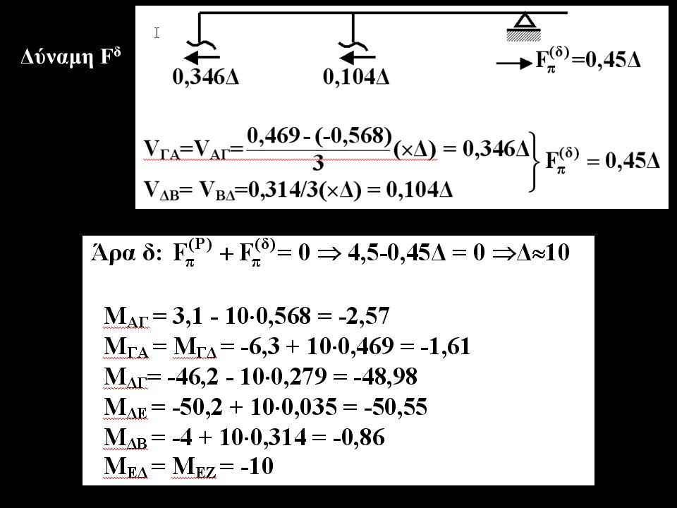 Κόμβοι Α,B,Γ Δείκτες ακαμψίας - συντελεστές κατανομής