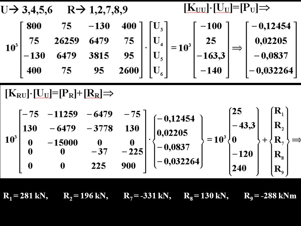 R 1 = 281 kN,R 2 = 196 kN,R 7 = -331 kN,R 8 = 130 kN,R 9 = -288 kNm