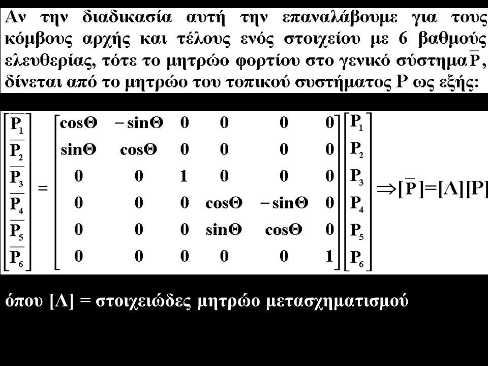 όπου [Λ] = στοιχειώδες μητρώο μετασχηματισμού