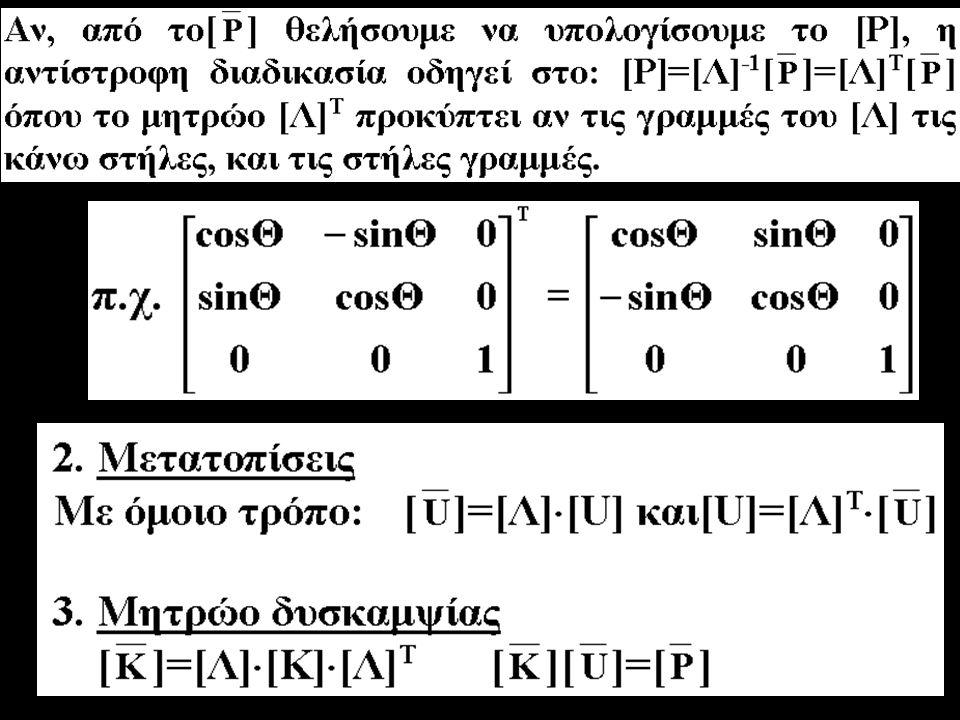 Στοιχείο 1: Α 1 Ε/L 1 = 0,12  10 9 /8 = 15000  10 3, 12ΕI 1 /L 1 3 =12  10 9  1,6  10 -3 /8 3 = 37,5  10 3, 6ΕI 1 /L 1 2 = 6  10 9  1,6  10 -3 /8 2 = 150  10 3, 4ΕI 1 /L 1 = 4  10 9  1,6  10 -3 /8 = 800  10 3