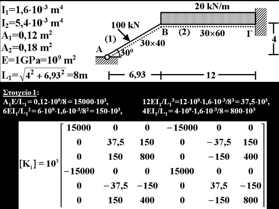 Στοιχείο 1: Α 1 Ε/L 1 = 0,12  10 9 /8 = 15000  10 3, 12ΕI 1 /L 1 3 =12  10 9  1,6  10 -3 /8 3 = 37,5  10 3, 6ΕI 1 /L 1 2 = 6  10 9  1,6  10 -