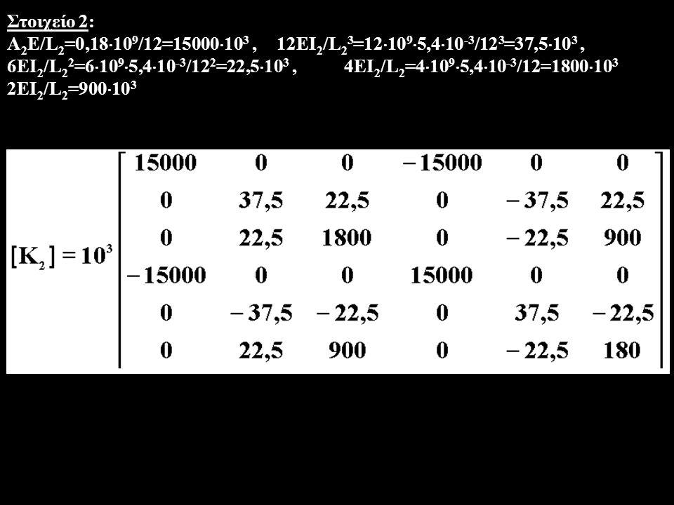 Στοιχείο 2: Α 2 Ε/L 2 =0,18  10 9 /12=15000  10 3, 12ΕI 2 /L 2 3 =12  10 9  5,4  10 -3 /12 3 =37,5  10 3, 6ΕI 2 /L 2 2 =6  10 9  5,4  10 -3 /
