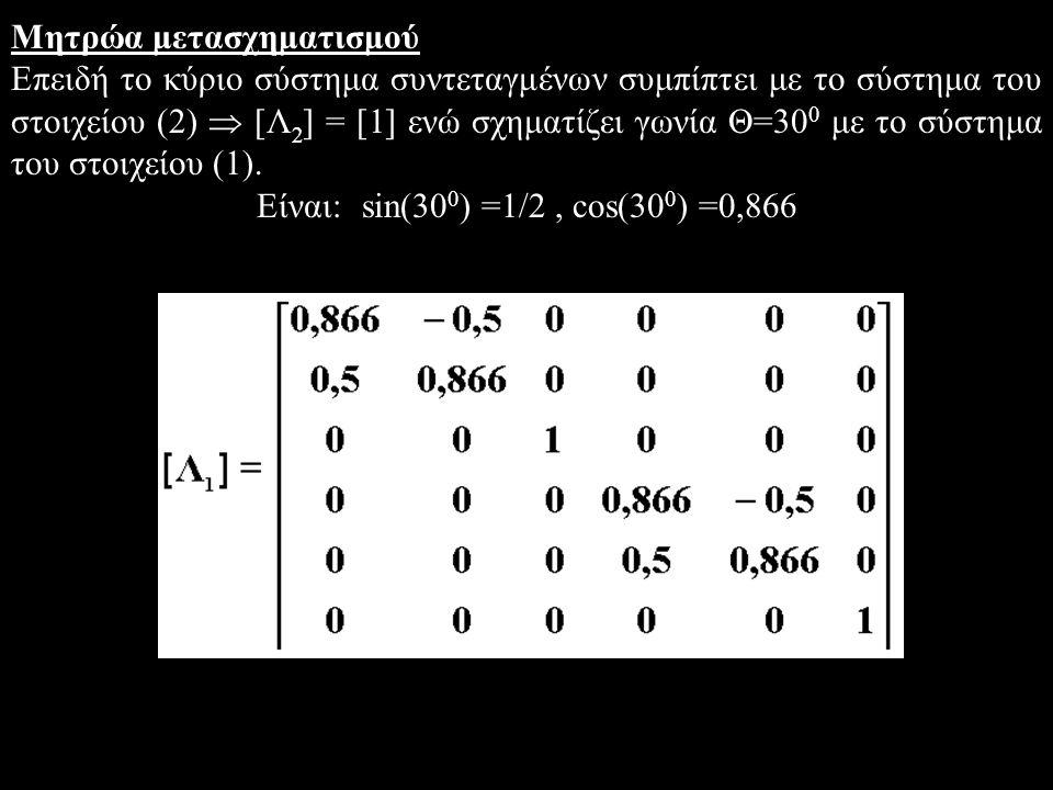 Μητρώα μετασχηματισμού Επειδή το κύριο σύστημα συντεταγμένων συμπίπτει με το σύστημα του στοιχείου (2)  [Λ 2 ] = [1] ενώ σχηματίζει γωνία Θ=30 0 με τ