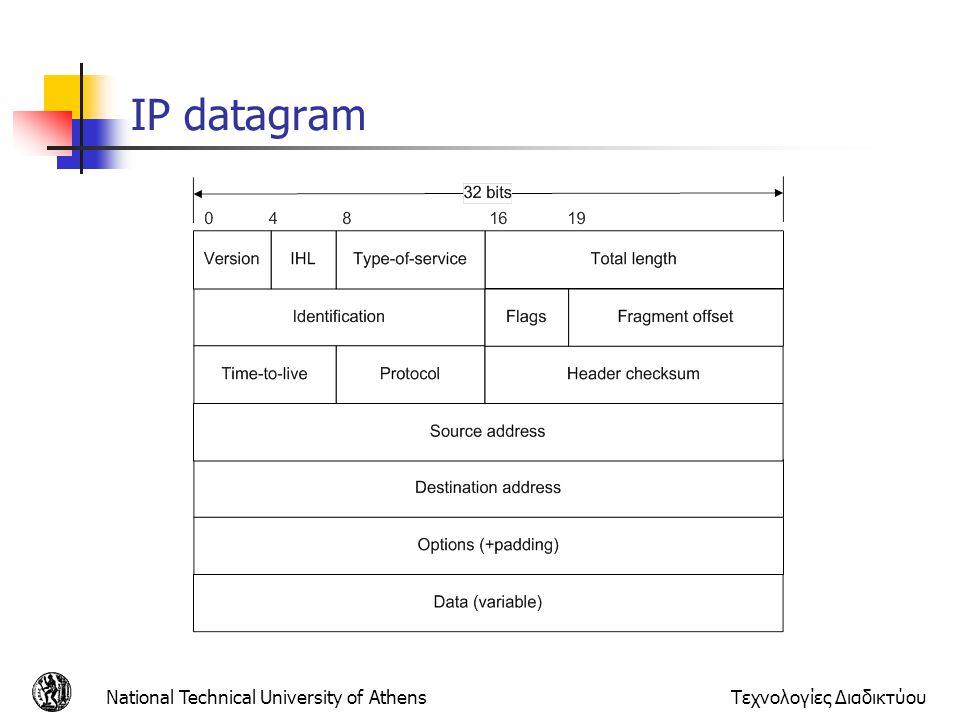 National Technical University of AthensΤεχνολογίες Διαδικτύου IP datagram