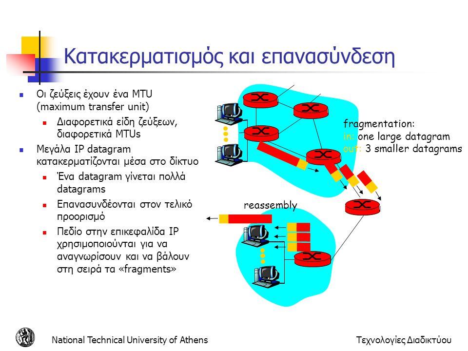 National Technical University of AthensΤεχνολογίες Διαδικτύου Οι ζεύξεις έχουν ένα MTU (maximum transfer unit) Διαφορετικά είδη ζεύξεων, διαφορετικά M