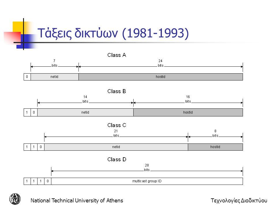 National Technical University of AthensΤεχνολογίες Διαδικτύου Τάξεις δικτύων (1981-1993)