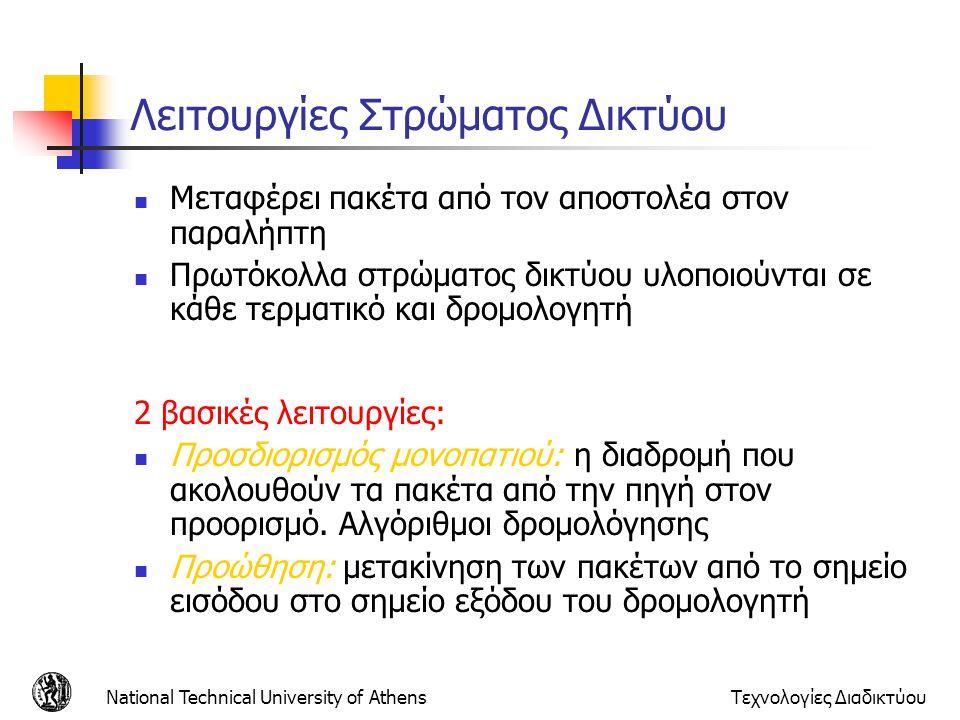 National Technical University of AthensΤεχνολογίες Διαδικτύου Address Resolution Protocol (ARP) R 1A-23-F9-CD-06-9B 222.222.222.220 111.111.111.110 E6-E9-00-17-BB-4B CC-49-DE-D0-AB-7D 111.111.111.112 111.111.111.111 A 74-29-9C-E8-FF-55 222.222.222.221 88-B2-2F-54-1A-0F B 222.222.222.222 49-BD-D2-C7-56-2A Βήματα router R: 1) λαμβάνει το πλαίσιο μέσω της διεπαφής E6-E9-00-17-BB-4B 2) Εξάγει το IP datagram από το πλαίσιο και βλέπει ότι προορίζεται για την 222.222.222.222 3) χρησιμοποιεί το ARP για να βρει την διεύθυνση ΜΑC του Β για την 222.222.222.222.