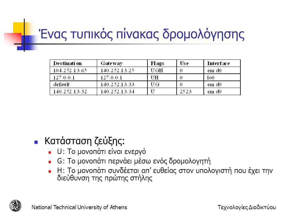 National Technical University of AthensΤεχνολογίες Διαδικτύου Ένας τυπικός πίνακας δρομολόγησης Κατάσταση ζεύξης: U: Το μονοπάτι είναι ενεργό G: Το μο