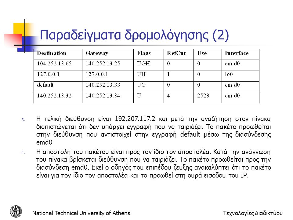 National Technical University of AthensΤεχνολογίες Διαδικτύου Παραδείγματα δρομολόγησης (2) 3. Η τελική διεύθυνση είναι 192.207.117.2 και μετά την ανα
