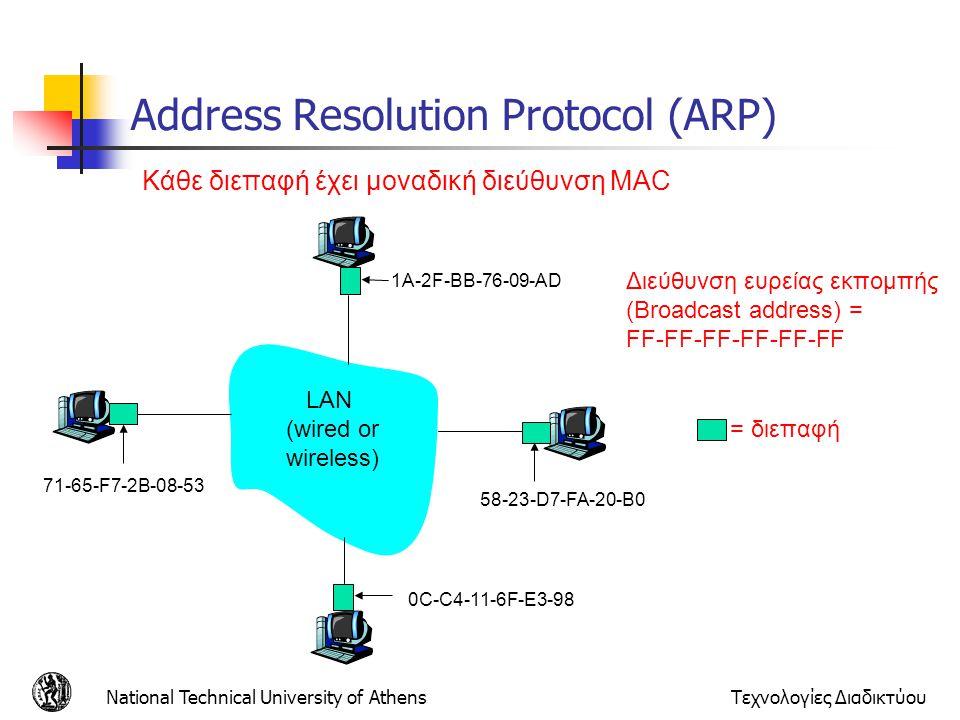 National Technical University of AthensΤεχνολογίες Διαδικτύου Address Resolution Protocol (ARP) Κάθε διεπαφή έχει μοναδική διεύθυνση MAC Διεύθυνση ευρ