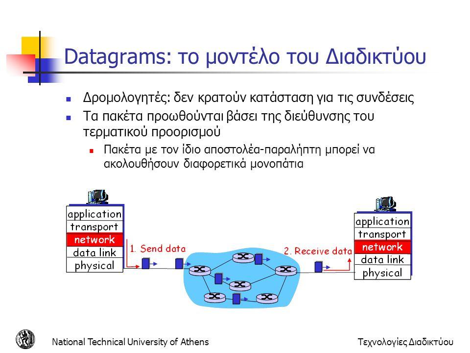 National Technical University of AthensΤεχνολογίες Διαδικτύου Το πρωτόκολλο ICMP Τα μηνύματα ICMP μεταφέρουν πληροφορία σχετική με διάφορες δυσλειτουργίες καθώς και λειτουργίες ελέγχου του δικτύου Οι λειτουργίες που είναι πολύ βασικές για την σωστή λειτουργία του δικτύου είναι η αναφορά σφαλμάτων, η δοκιμή δυνατότητας πρόσβασης στον κόμβο, ο έλεγχος συμφόρησης, η ειδοποίηση αλλαγής διαδρομής, η μέτρηση επιδόσεων και η διευθυνσιοδότηση υποδικτύων.
