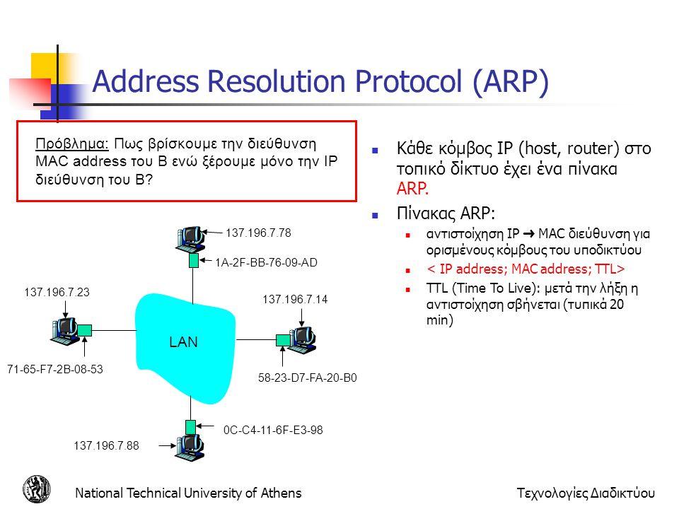 National Technical University of AthensΤεχνολογίες Διαδικτύου Address Resolution Protocol (ARP) Κάθε κόμβος IP (host, router) στο τοπικό δίκτυο έχει έ