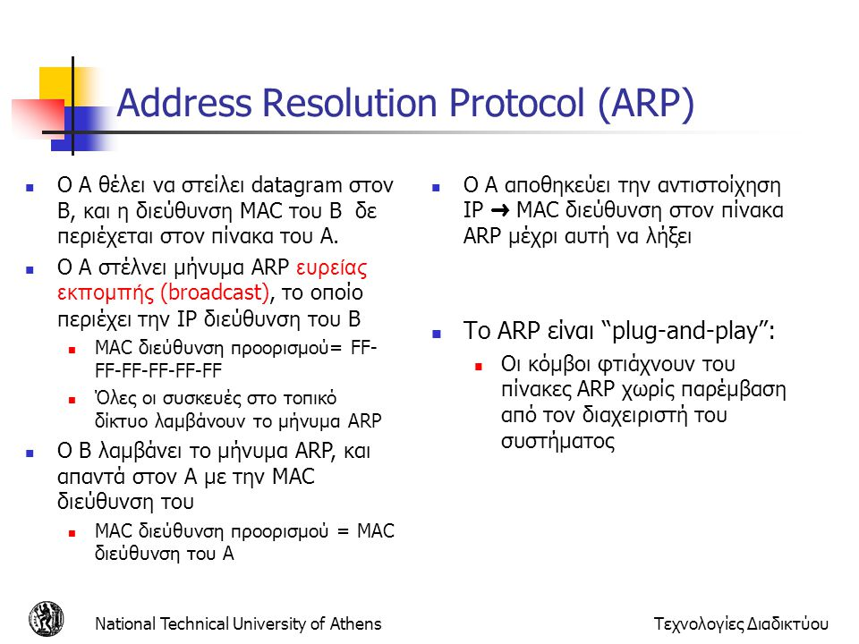 National Technical University of AthensΤεχνολογίες Διαδικτύου Address Resolution Protocol (ARP) Ο A θέλει να στείλει datagram στον B, και η διεύθυνση