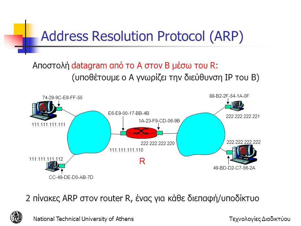 National Technical University of AthensΤεχνολογίες Διαδικτύου Address Resolution Protocol (ARP) R 1A-23-F9-CD-06-9B 222.222.222.220 111.111.111.110 E6