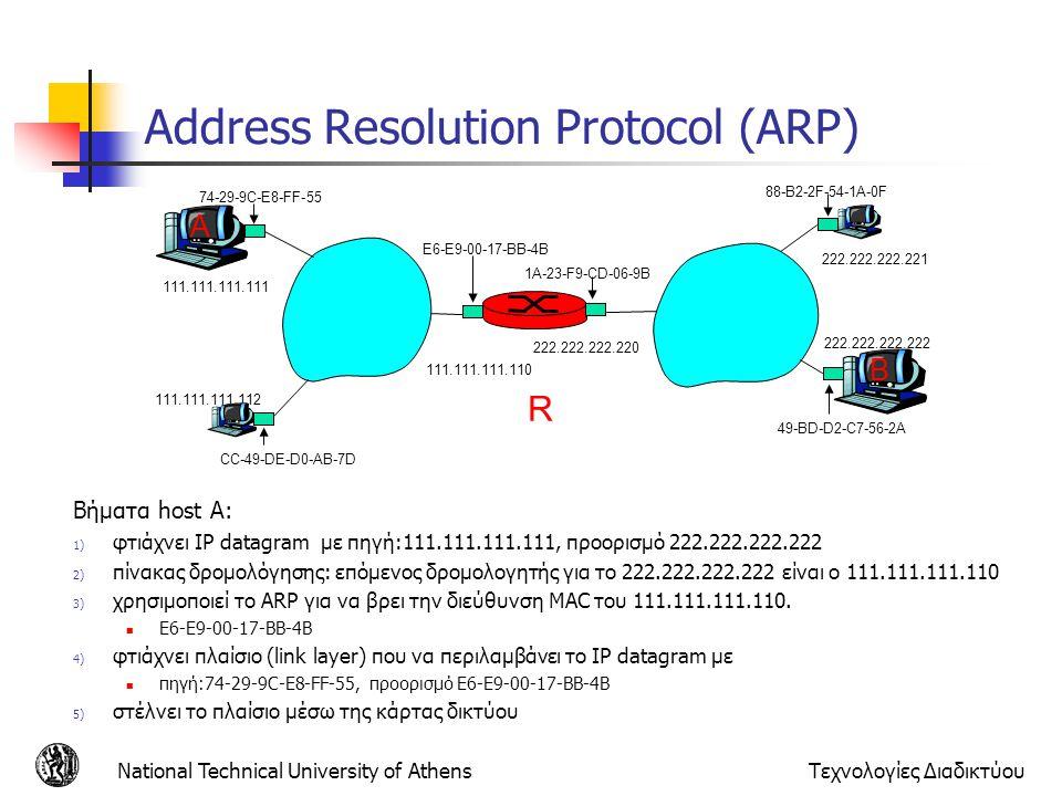National Technical University of AthensΤεχνολογίες Διαδικτύου Address Resolution Protocol (ARP) Βήματα host A: 1) φτιάχνει IP datagram με πηγή:111.111
