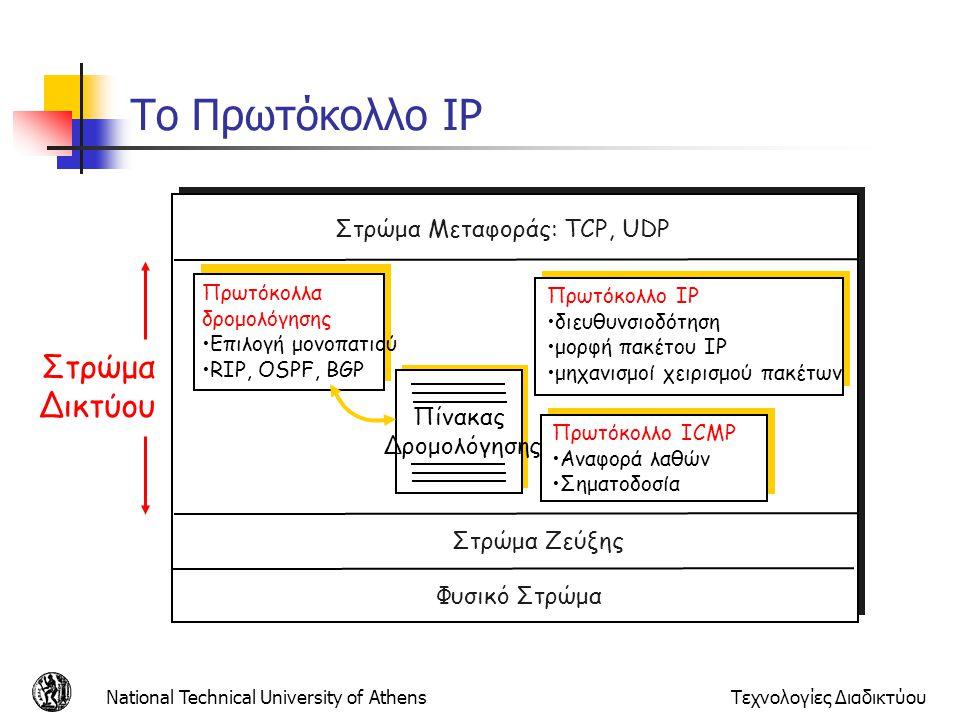 National Technical University of AthensΤεχνολογίες Διαδικτύου Address Resolution Protocol (ARP) Περισσότερα για διευθύνσεις MAC: κατανομή διευθύνσεων MAC γίνεται από IEEE κατασκευαστής αγοράζει τμήμα του χώρου διευθύνσεων MAC (για να εξασφαλιστεί η μοναδικότητα) αναλογία: διεύθυνση MAC ➜ ΑΜΚΑ διεύθυνση IP ➜ ταχυδρομική διεύθυνση Σταθερή διεύθυνση MAC προσφέρει φορητότητα.