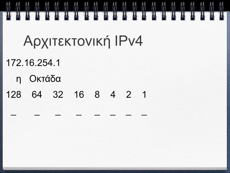 Αρχιτεκτονική ΙPv4 172.16.254.1 η Οκτάδα 128 64 32 16 8 4 2 1 _ _ _ _ _ _ _ _