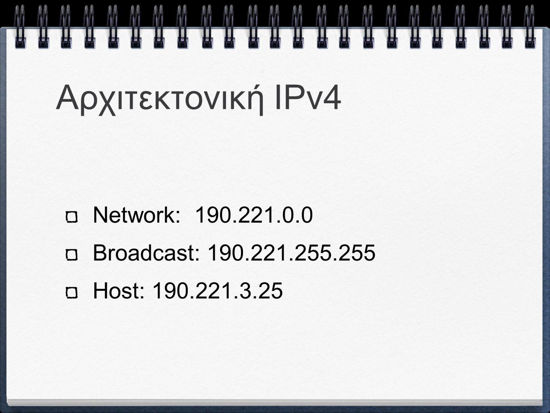 Αρχιτεκτονική ΙPv4 Network: 190.221.0.0 Broadcast: 190.221.255.255 Host: 190.221.3.25
