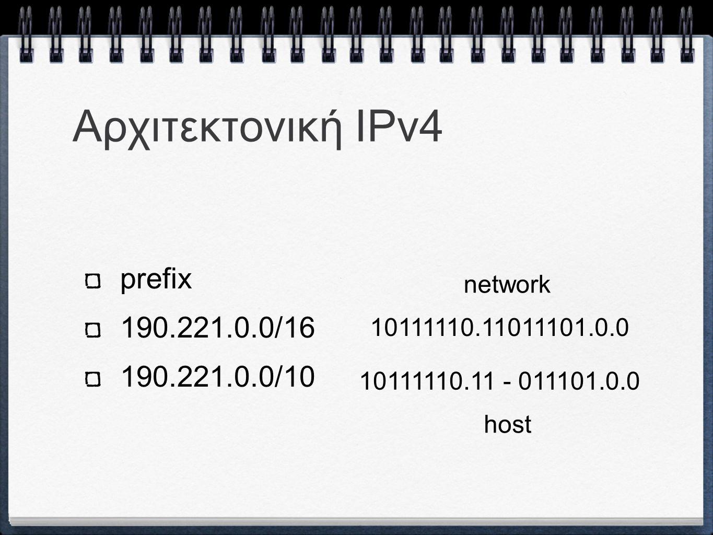 Αρχιτεκτονική ΙPv4 prefix 190.221.0.0/16 190.221.0.0/10 10111110.11011101.0.0 network 10111110.11 - 011101.0.0 host