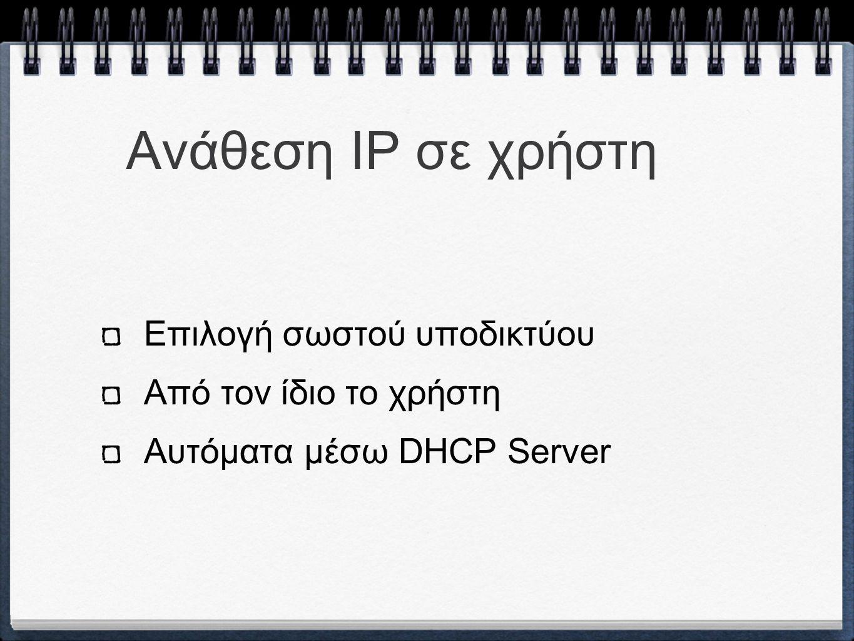 Ανάθεση IP σε χρήστη Επιλογή σωστού υποδικτύου Από τον ίδιο το χρήστη Αυτόματα μέσω DHCP Server