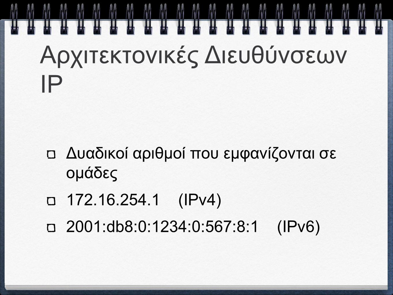 Αρχιτεκτονικές Διευθύνσεων IP Δυαδικοί αριθμοί που εμφανίζονται σε ομάδες 172.16.254.1 (IPv4) 2001:db8:0:1234:0:567:8:1 (IPv6)
