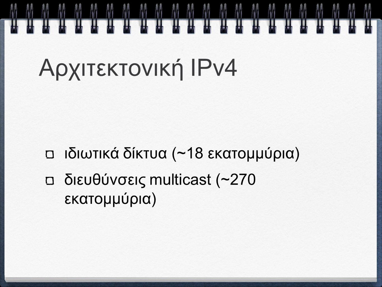 Αρχιτεκτονική ΙPv4 ιδιωτικά δίκτυα (~18 εκατομμύρια) διευθύνσεις multicast (~270 εκατομμύρια)