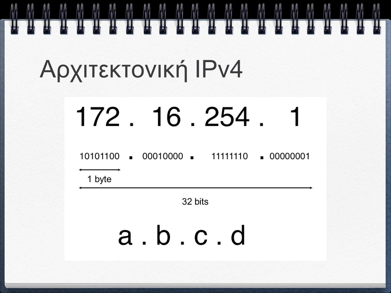 Αρχιτεκτονική ΙPv4 1 byte 32 bits
