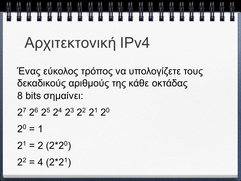 Αρχιτεκτονική ΙPv4 Ένας εύκολος τρόπος να υπολογίζετε τους δεκαδικούς αριθμούς της κάθε οκτάδας 8 bits σημαίνει: 2 7 2 6 2 5 2 4 2 3 2 2 2 1 2 0 2 0 =