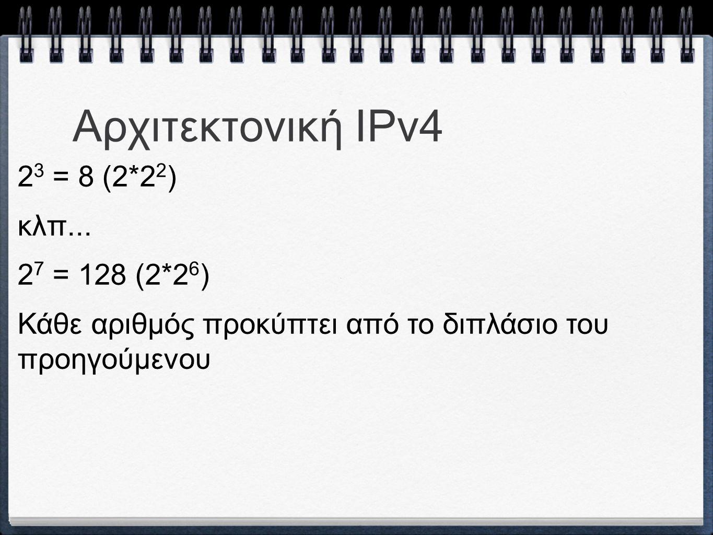 Αρχιτεκτονική ΙPv4 2 3 = 8 (2*2 2 ) κλπ... 2 7 = 128 (2*2 6 ) Κάθε αριθμός προκύπτει από το διπλάσιο του προηγούμενου