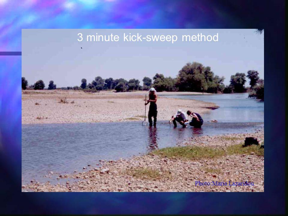 Photo:Maria Lazaridou 3 minute kick-sweep method