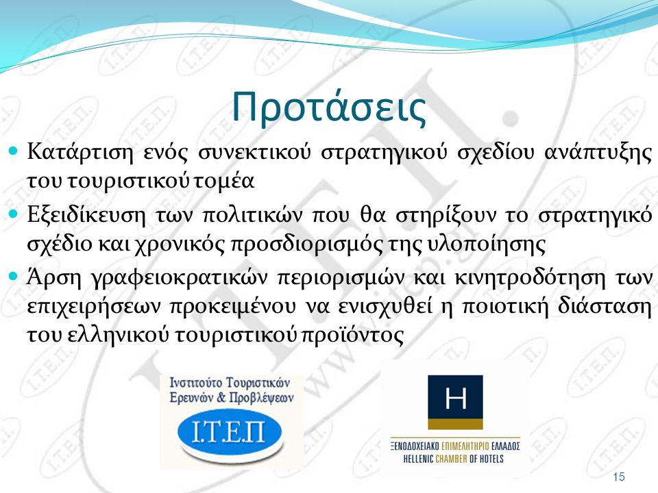 Προτάσεις Κατάρτιση ενός συνεκτικού στρατηγικού σχεδίου ανάπτυξης του τουριστικού τομέα Εξειδίκευση των πολιτικών που θα στηρίξουν το στρατηγικό σχέδιο και χρονικός προσδιορισμός της υλοποίησης Άρση γραφειοκρατικών περιορισμών και κινητροδότηση των επιχειρήσεων προκειμένου να ενισχυθεί η ποιοτική διάσταση του ελληνικού τουριστικού προϊόντος 15