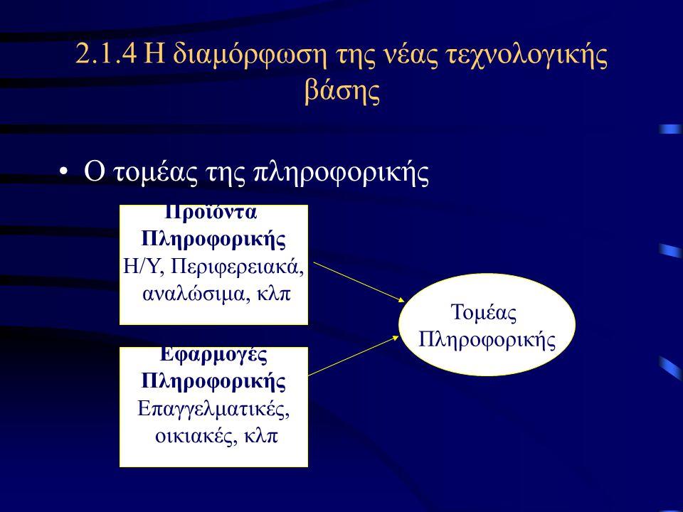 2.1.3 Η εξέλιξη στον τομέα των τηλεπικοινωνιών Η συνεχής αύξηση της ζήτησης Τ/Ε προϊόντων. Η απελευθέρωση των Τ/Ε και η μείωση του κόστους των υπηρεσι