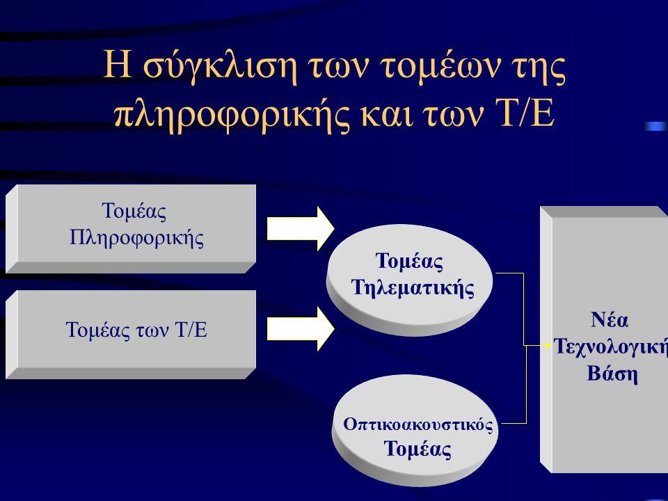 ….Ο τομέας των επικοινωνών Ο Τομέας των Τ/Ε Τ/Ε Συσκευές Τ/Ε υπηρεσίες Ψηφιακά, δορυφορικά, Κινητά δίκτυα τηλεφωνίας