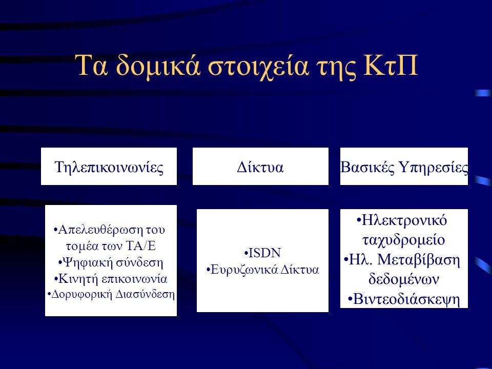 Κεφάλαιο 2ο: Το δομικό τεχνολογικό πλαίσιο υποστήριξης της ΚτΠ 2.1 Τηλεπικοινωνίες υποδομές 2.2 Δίκτυα 2.3 Βασικές υπηρεσίες