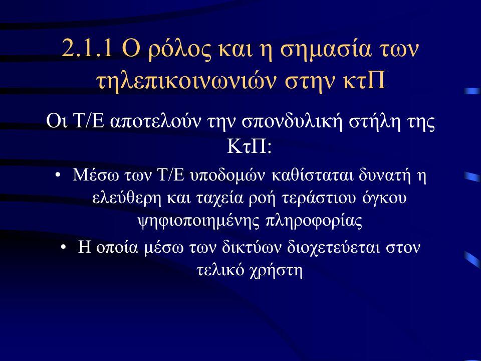 2.1 Τηλεπικοινωνίες - υποδομές 2.1.1 Ο ρόλος και η σημασία των τηλεπικοινωνιών στην κτΠ 2.1.2 Η πορεία του τομέα των τηλεπικοινωνιών στην Ε.Ε 2.1.3 Η εξέλιξη στον τομέα των τηλεπικοινωνιών 2.1.4 Η διαμόρφωση της νέας τεχνολογικής βάσης
