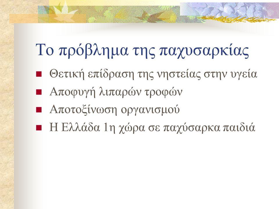 Το πρόβλημα της παχυσαρκίας Θετική επίδραση της νηστείας στην υγεία Αποφυγή λιπαρών τροφών Αποτοξίνωση οργανισμού Η Ελλάδα 1η χώρα σε παχύσαρκα παιδιά