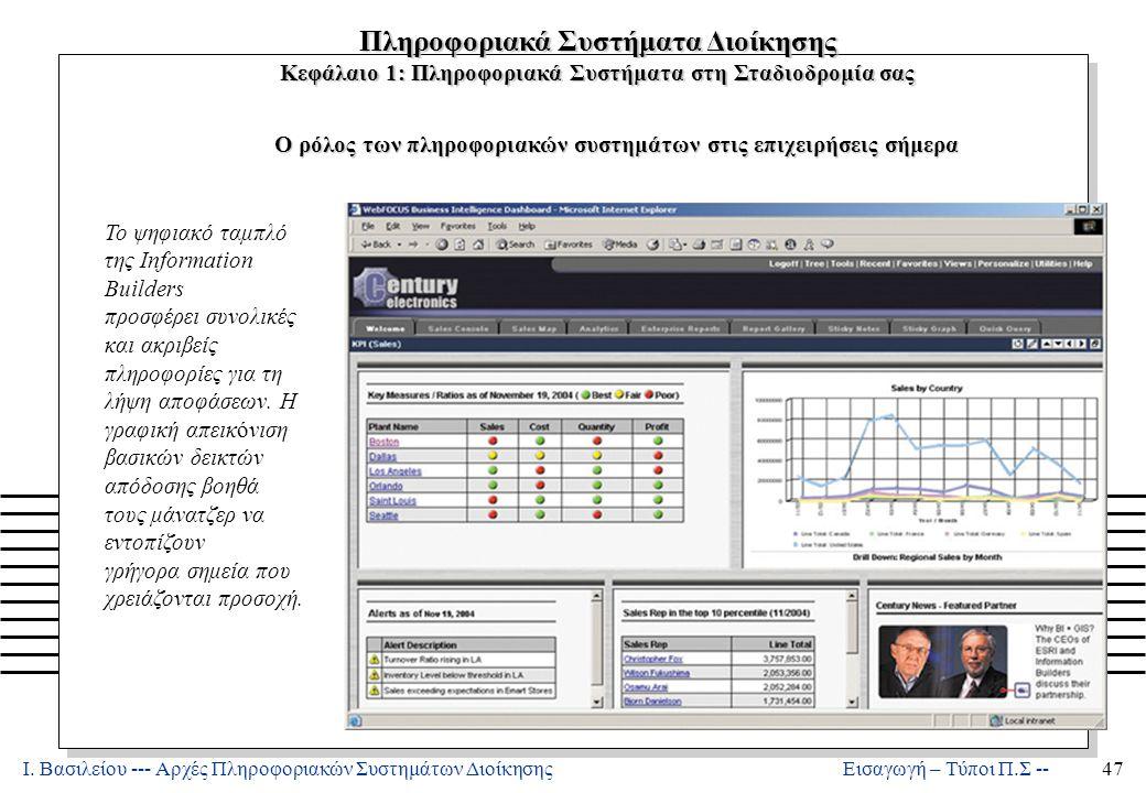 Ι.Βασιλείου --- Αρχές Πληροφοριακών Συστημάτων Διοίκησης78 Εισαγωγή – Τύποι Π.Σ -- ΤΑΞΙΝΟΜΗΣΗ Π.Σ.