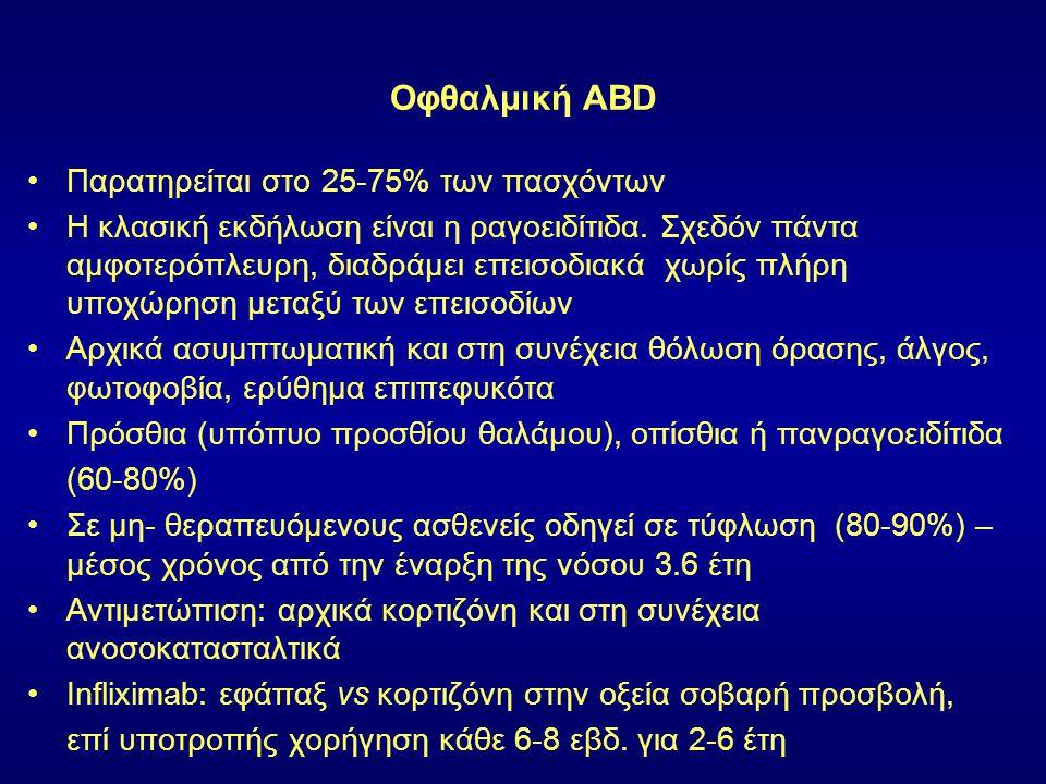 Οφθαλμική ΑΒD Παρατηρείται στο 25-75% των πασχόντων Η κλασική εκδήλωση είναι η ραγοειδίτιδα. Σχεδόν πάντα αμφοτερόπλευρη, διαδράμει επεισοδιακά χωρίς