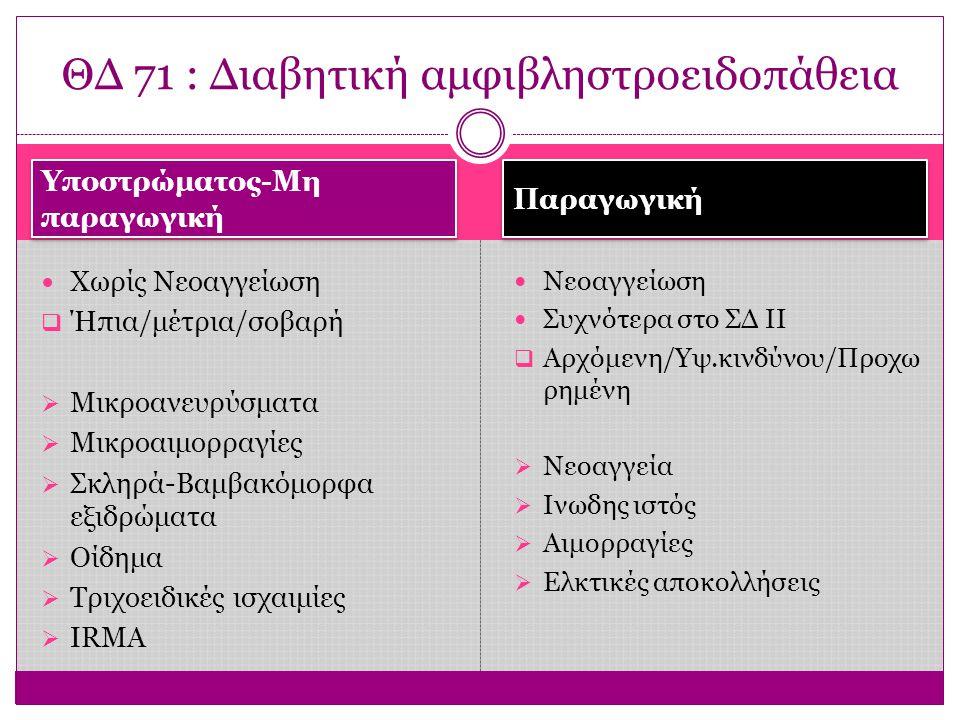 Υποστρώματος-Μη παραγωγική Παραγωγική Χωρίς Νεοαγγείωση  Ήπια/μέτρια/σοβαρή  Μικροανευρύσματα  Μικροαιμορραγίες  Σκληρά-Βαμβακόμορφα εξιδρώματα 