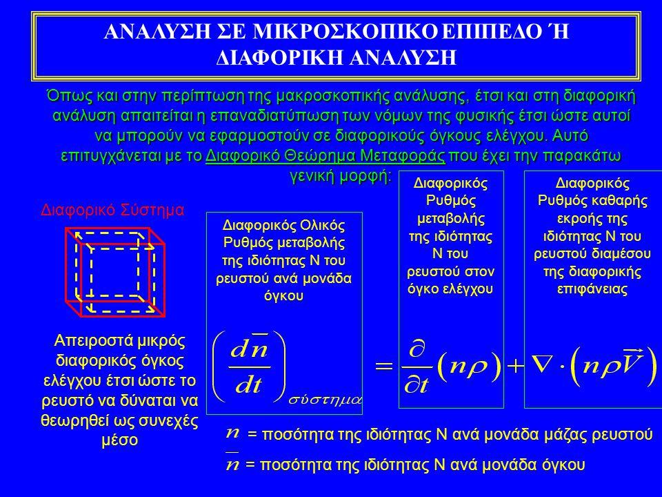 ΔΙΑΦΟΡΙΚΗ ΕΞΙΣΩΣΗ ΣΥΝΕΧΕΙΑΣ ΔΙΑΤΗΡΗΣΗ ΜΑΖΑΣ  Η τιμή της ιδιότητας μάζας ανά μονάδα μάζας είναι προφανώς μονάδα  Ο ολικός ρυθμός μεταβολής της μάζας ανά μονάδα όγκου εξαιτίας της Διατήρησης Μάζας πρέπει να είναι ίσος με μηδέν Εφαρμόζοντας το διαφορικό θεώρημα μεταβολής για την ιδιότητα της μάζας, προκύπτει: Διαφορική εξίσωση Συνέχειας Ογκομετρικός διαφορικός ρυθμός συσσώρευσης μάζας Καθαρός Ογκομετρικός διαφορικός ρυθμός εκροής μάζας Στον διαφορικό όγκο ελέγχου, το άθροισμα του καθαρού ογκομετρικού ρυθμού εκροής μάζας και του ογκομετρικού ρυθμού συσσώρευσης μάζας ισούται με μηδέν