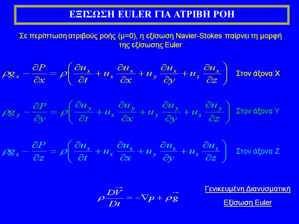ΕΞΙΣΩΣΗ EULER ΓΙΑ ΑΤΡΙΒΗ ΡΟΗ Σε περίπτωση ατριβούς ροής (μ=0), η εξίσωση Navier-Stokes παίρνει τη μορφή της εξίσωσης Euler Στον άξονα Χ Στον άξονα Υ Σ