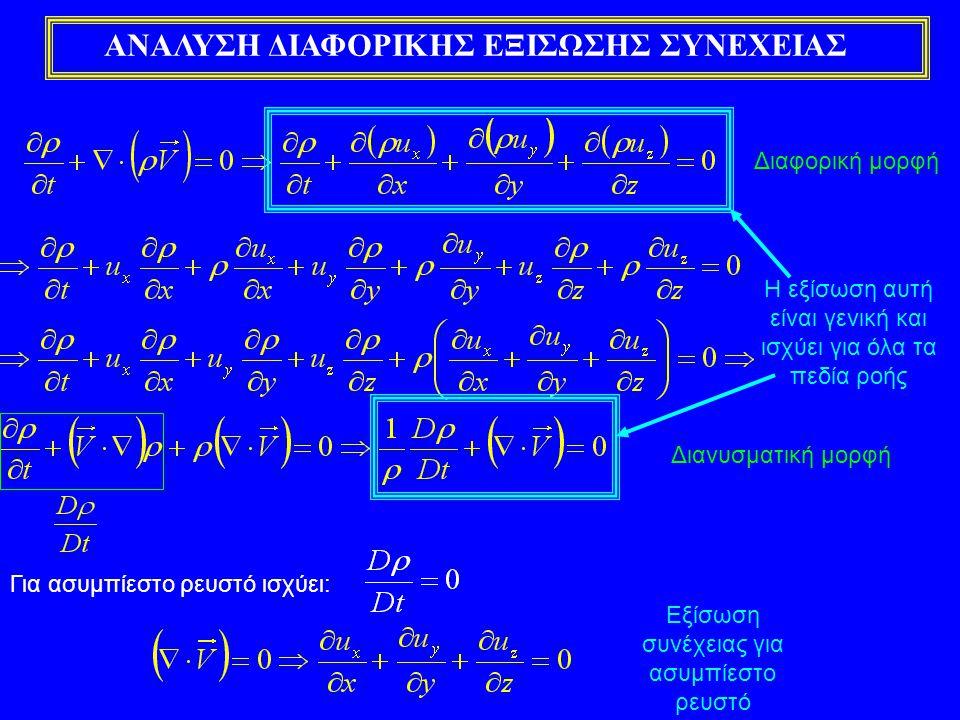ΑΝΑΛΥΣΗ ΔΙΑΦΟΡΙΚΗΣ ΕΞΙΣΩΣΗΣ ΣΥΝΕΧΕΙΑΣ Η εξίσωση αυτή είναι γενική και ισχύει για όλα τα πεδία ροής Διαφορική μορφή Διανυσματική μορφή Για ασυμπίεστο ρ