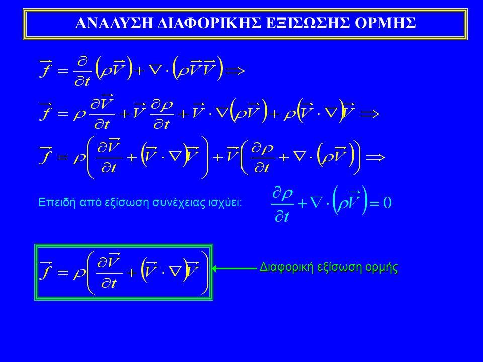 ΑΝΑΛΥΣΗ ΔΙΑΦΟΡΙΚΗΣ ΕΞΙΣΩΣΗΣ ΟΡΜΗΣ Επειδή από εξίσωση συνέχειας ισχύει: Διαφορική εξίσωση ορμής